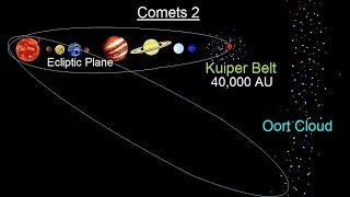 Astronomy - Ch. 7: The Solar Sys - Comparative Planetology (31 of 33) Comets 2