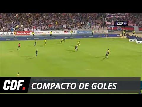 U. de Chile 3 - 0 San Luis | Torneo Scotiabank 2018 Tercera Fecha | CDF