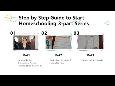 How to Start Homeschooling Step-by-Step Guide (Part 1 of 3)