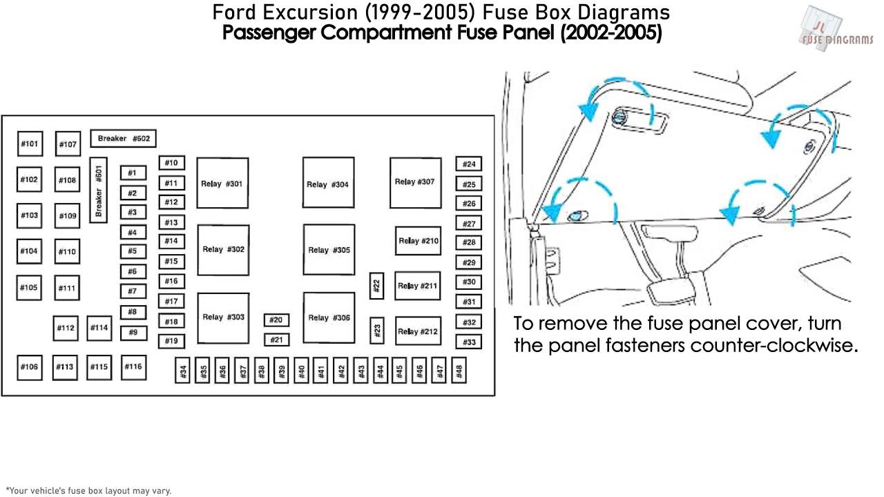 Ford Excursion (1999-2005) Fuse Box Diagrams - YouTube [ 720 x 1280 Pixel ]
