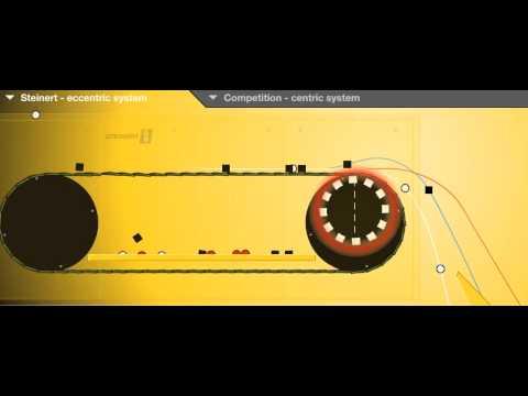 STEINERT Eddy Current Separator - NES