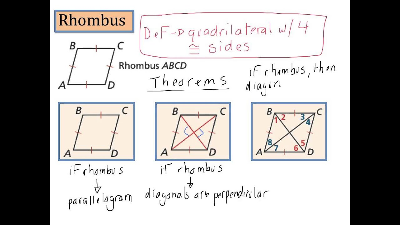 Properties of Special Parallelograms - YouTube