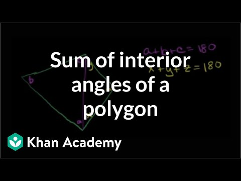 Sum of interior angles of a polygon | Angles and intersecting lines | Geometry | Khan Academy