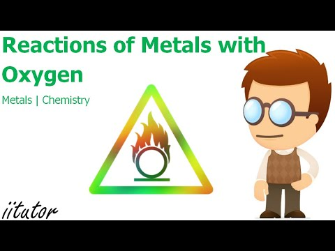 √ Reactions Of Metals With Oxygen | Chemical Reactions | Metals | Chemistry