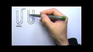 AP 2 Fizik: Akışkanlar Mekaniği 6: U-Şekilli Tüp