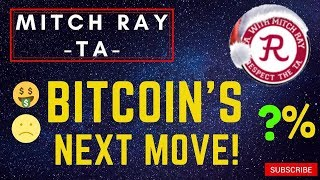 Bitcoin Live : $700 Swing On BTC! Stocks Recover. Episode 779 - Crypto Technical Analysis