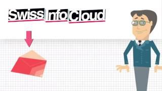 SwissInfoCloud - IT решения для бизнеса - Защищенное облако в Швейцарии(, 2016-12-13T10:00:32.000Z)
