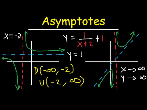 Horizontal and Vertical Asymptotes - Slant / Oblique - Holes - Rational Function - Domain & Range