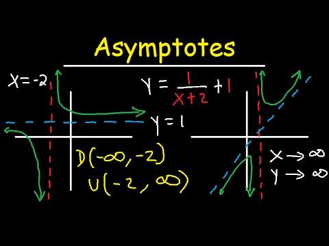 Horizontal and vertical asymptotes slant oblique holes horizontal and vertical asymptotes slant oblique holes rational function domain range youtube ccuart Choice Image