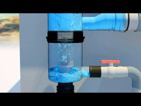rainwater Harvesting System Filter Functioning