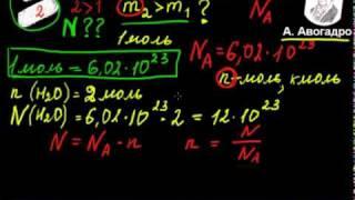 моль - единица количества вещества