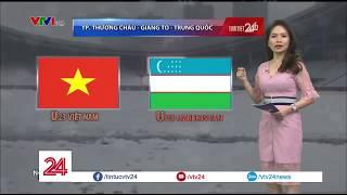 Cập nhật tình hình thời tiết tại Thường Châu, Trung Quốc   VTV24