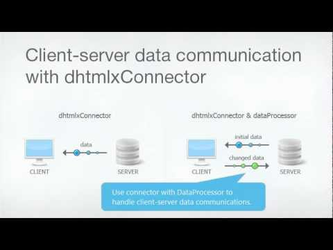 DhtmlxConnector