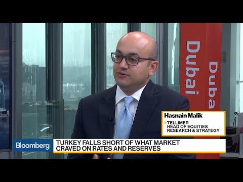 Tellimer's Malik on Oil, Breakevens, Seera, Turkish Lira