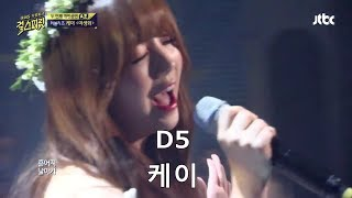한국 여자 아이돌 Korean Female idol Vocalists Upper Chest Voice Vocal Range (A4 - C6)