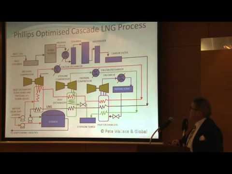 Cyprus: The Vassilikos LNG Terminal