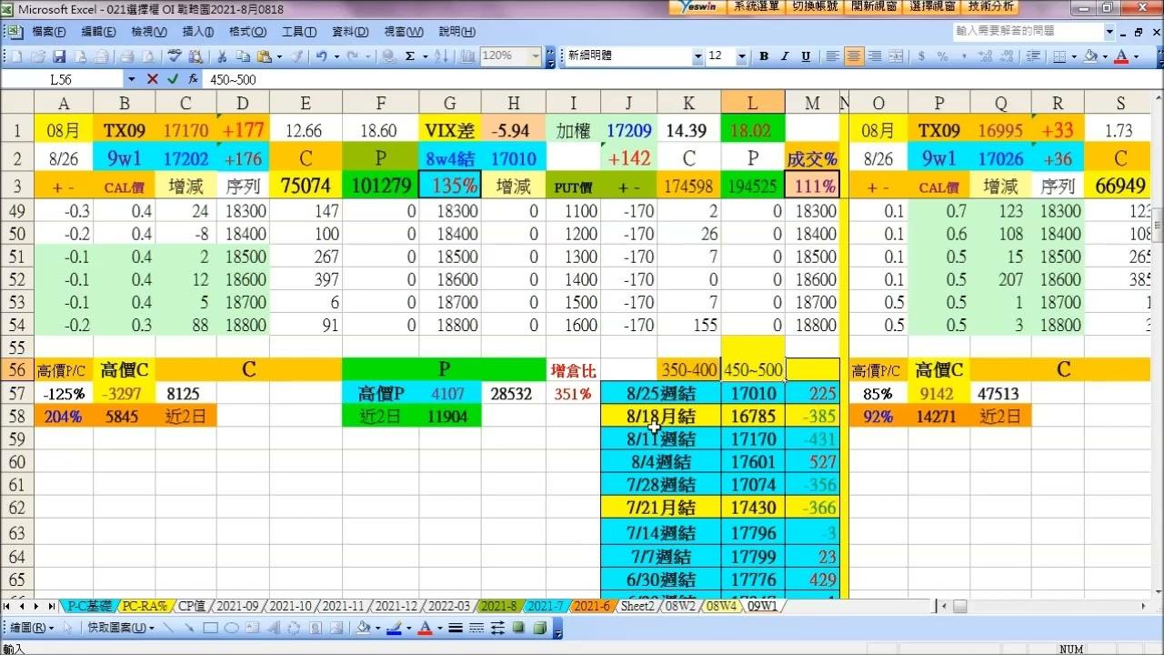 週結算落點評估教學、完勝W1輕鬆賺!