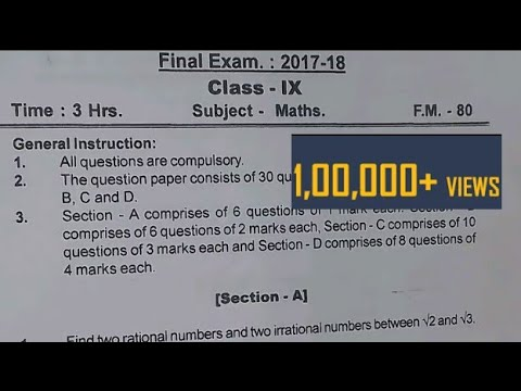 electronic final exam paper Ece 472/572 – power electronics fall 2017 instructor: dr said ahmed-zaid final exam (final exam with solutions) handouts: slides.