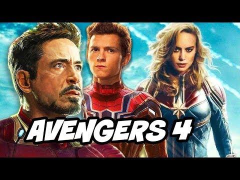 Avengers Infinity War Part 2 Official Plot Synopsis Breakdown