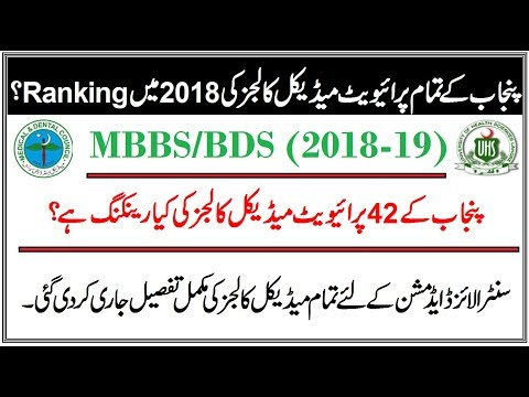 Ranking 2018 Of All Private Medical Colleges Of Punjab !! CIP Based Admissions