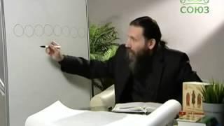 Уроки православия  Урок 1  О действии страстей во время поста  3 марта 2014