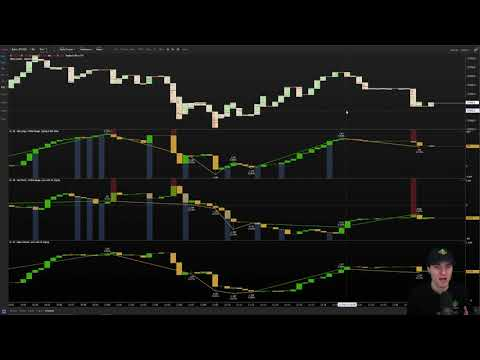 💰WHY YOU SHOULD BE A PATIENT BTC TRADER💸 Bitcoin Technical Analysis.