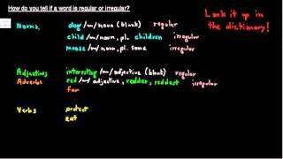General Grammar Concept: Regular & Irregular Words