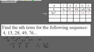 GCSE Tutorial   Quadratic Nth Term Sequences