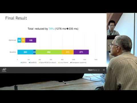 [2016] Light Weight Virtualization with QEMU/KVM by Chao Peng
