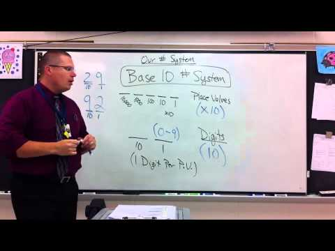 Base 5 Number System - Basics