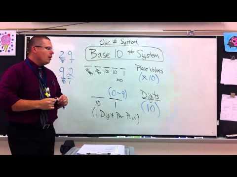 Base 5 Number System - Basics