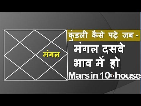mars in 10th house | mangal dasham bhav me | मंगल दसवे भाव में