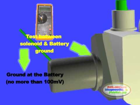 cb400 vtec wiring diagram 1984 chevy truck headlight switch honda v tec solenoid testing youtube