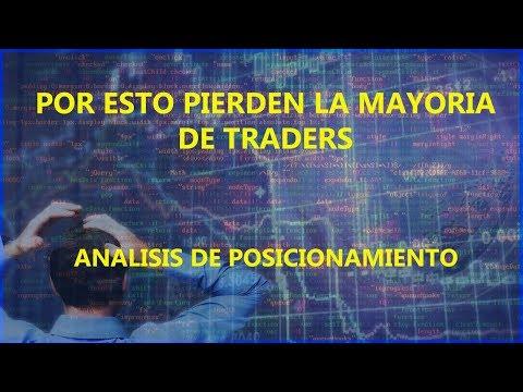 ¿Por qué pierden la mayoria de traders? - Analisis comunitario y posicionamiento