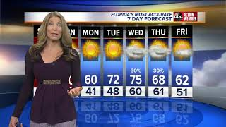 Florida's Most Accurate Forecast with Shay Ryan on Saturday, January 19, 2019