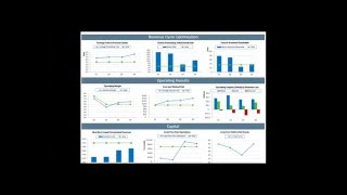 Webinar: Models and Components of Great Nonprofit Dashboards