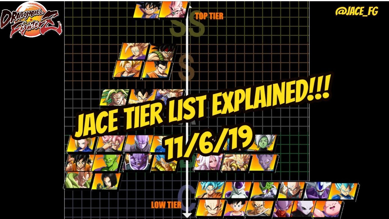dbfz tier list explained and more basegeta testing youtube youtube