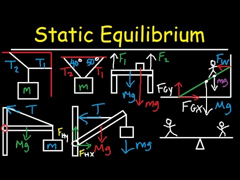 Static Equilibrium - Tension, Torque, Lever, Beam, & Ladder Problem - Physics