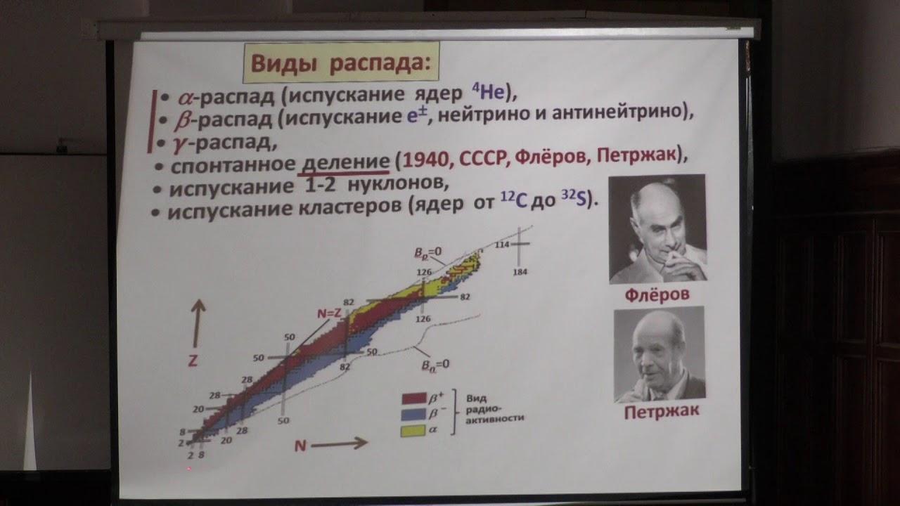 Капитонов И. М. - Физика атомного ядра и частиц - Радиоактивный распад атомных ядер