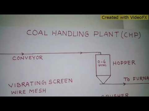 Coal Circuit (Hindi)