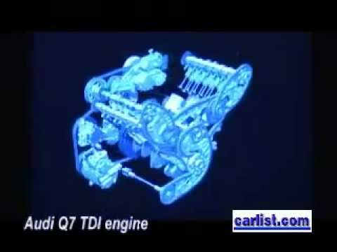 Audi Q7's TDI engine
