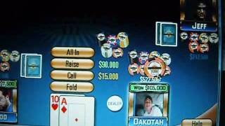 How to Win in Poker Superstars III