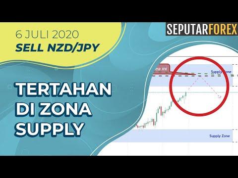 peluang-trading:-dolar-new-zealand-masih-di-tahap-amati