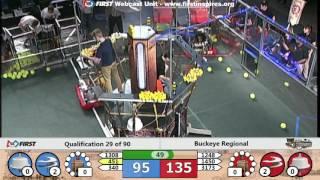 Qual 29 - 2017 Buckeye Regional