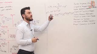 80)Görkem ŞAHİN - Organik Kimya - Hibritleşme ve Molekül Geometrisi (YKS-AYT Kimya) 2019
