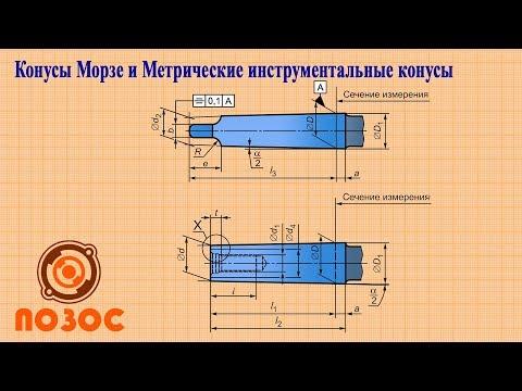 Конусы Морзе и Метрические инструментальные конусы ГОСТ 25557-2016, ISO 296:1991, DIN 228