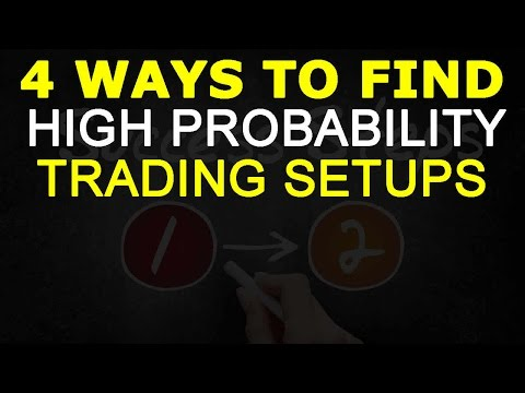 4 Ways You Can Find High Probability Trading Setups