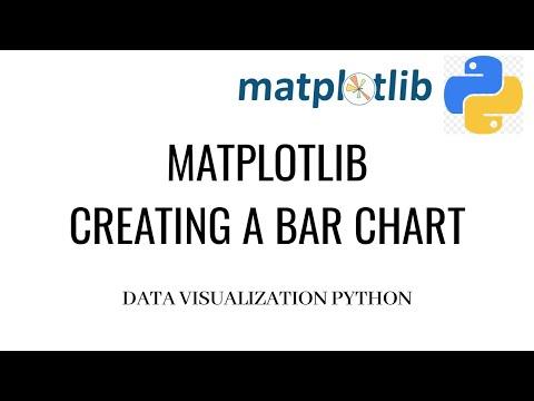 Matplotlib Barplot   Creating Bar Chart   Barplot In Python
