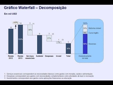Tutorial Think-cell | Criando gráfico de cascata Waterfall chart - YouTube