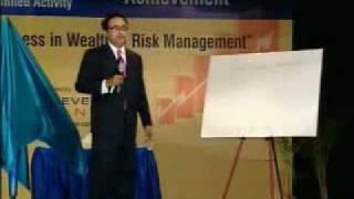What Is Motivation   Shivaram Kumar